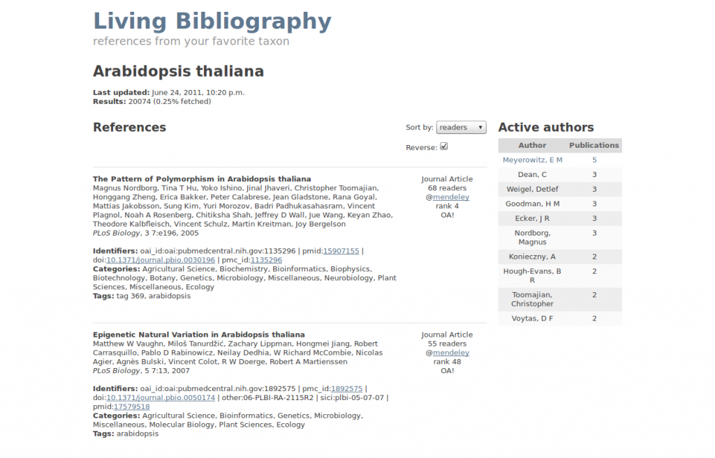 Living Bibliography Taxon Page